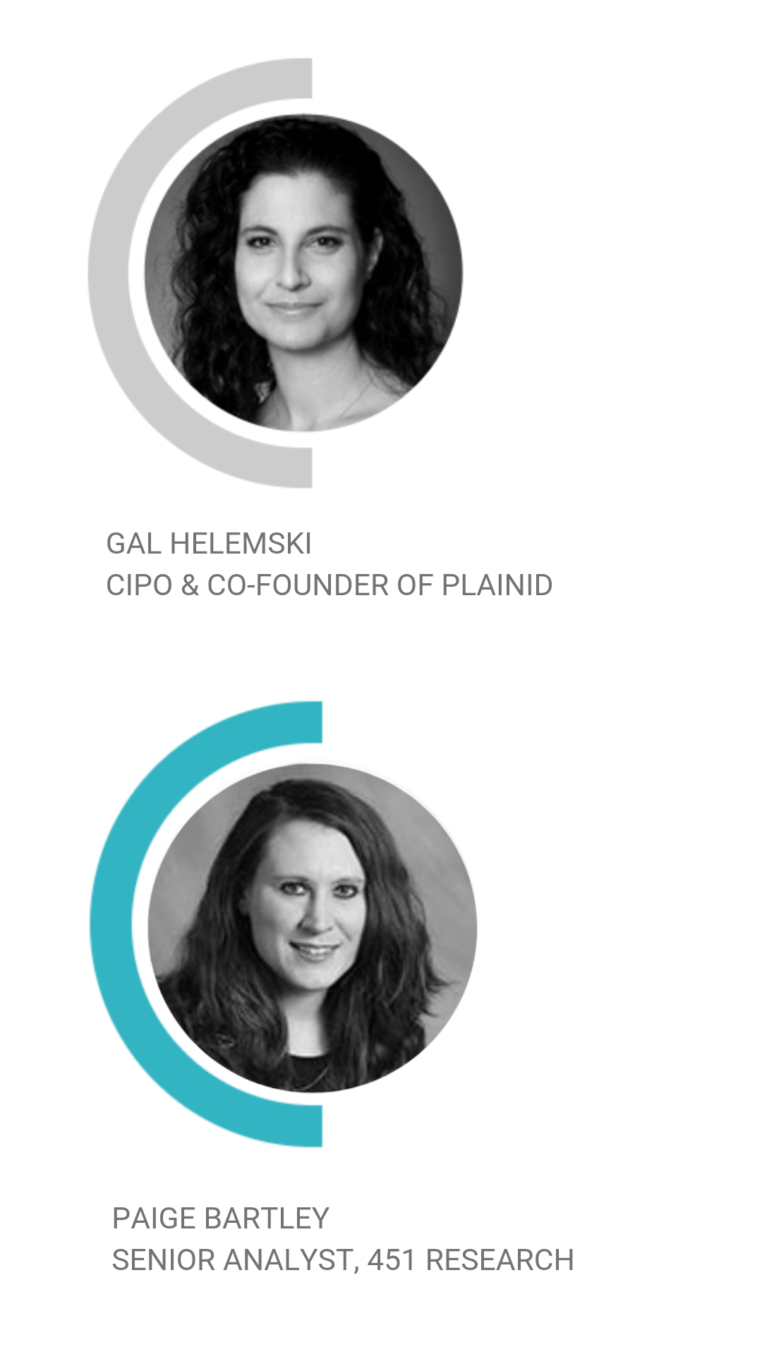 GAL HELEMSKI CIPO & CO-FOUNDER OF PLAINID